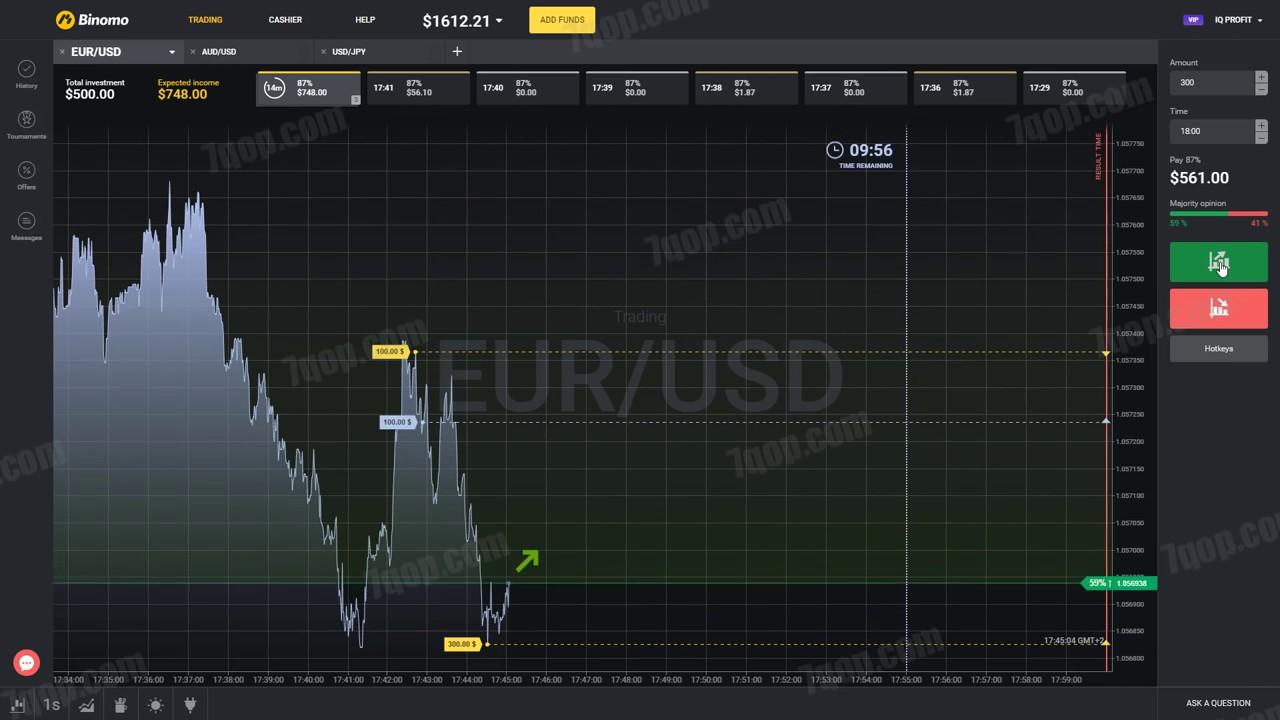 Trading, comment éviter les arnaques?